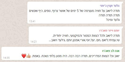 ראלי חוצה ישראל סוכות 2017 תגובות