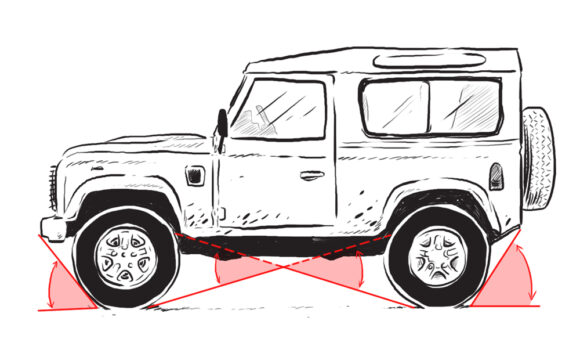 זוויות מרכב גישה נטישה בטן זוית מרווח גחון